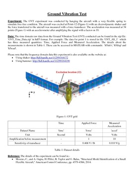 Body Freedom Flutter (BFF) Aircraft Reference Data