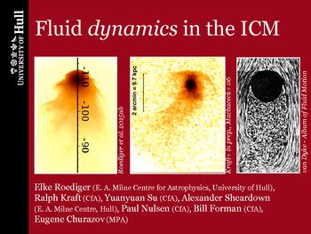 Fluid Dynamics in the ICM