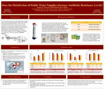 Does the Disinfection of Public Water Supplies Increase Antibiotic